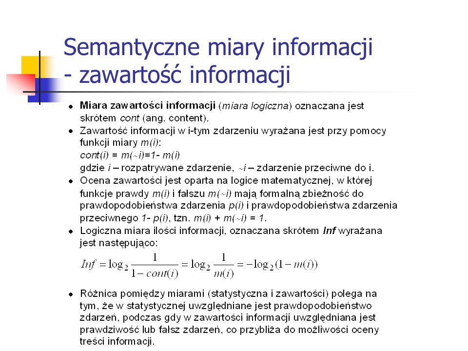 Semantyczne miary informacji - zawartość informacji