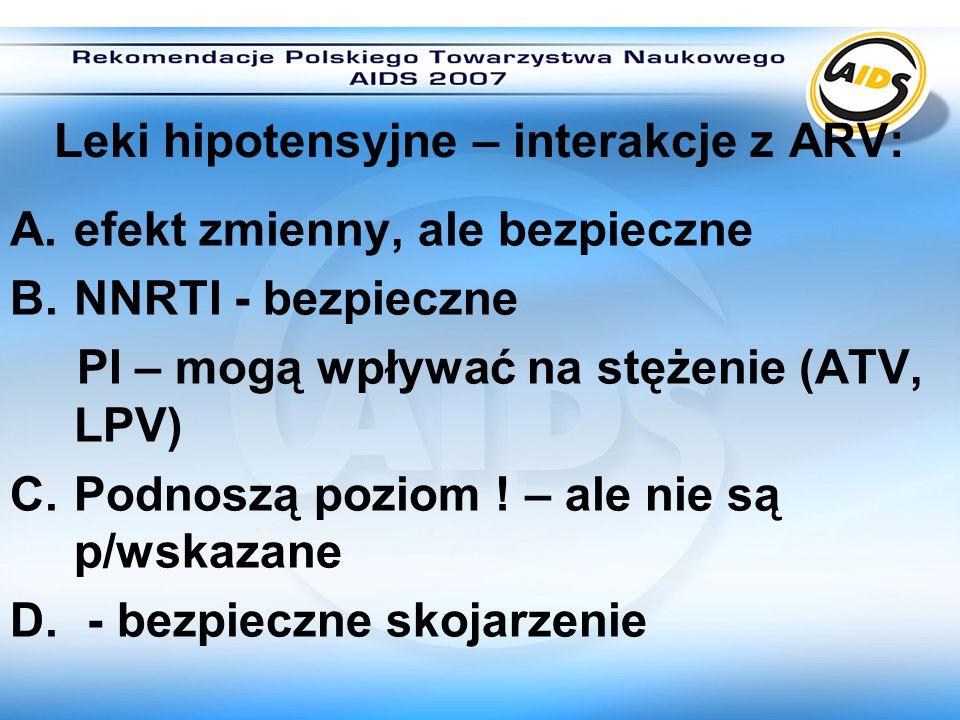 Leki hipotensyjne – interakcje z ARV: