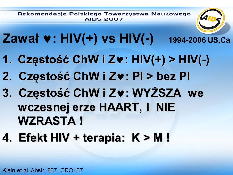 Zawał : HIV(+) vs HIV(-) 1994-2006 US,Ca