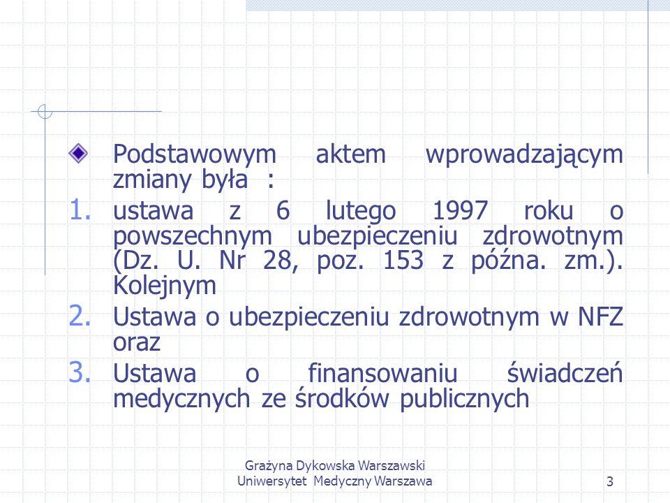 Grażyna Dykowska Warszawski Uniwersytet Medyczny Warszawa