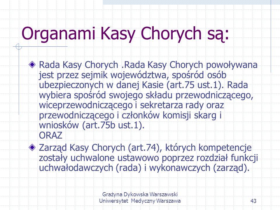Organami Kasy Chorych są:
