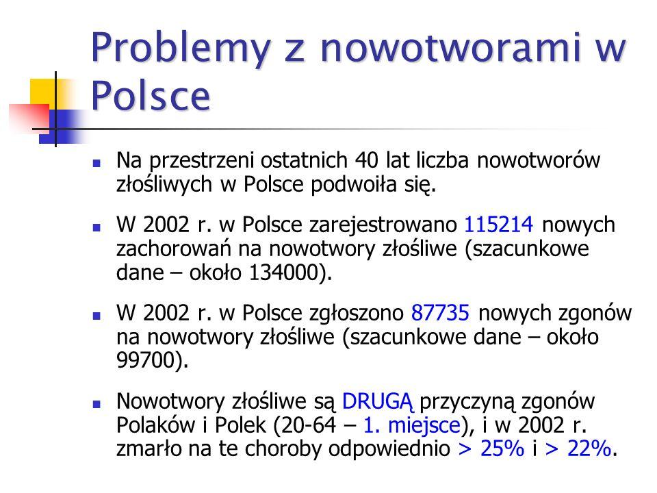 Problemy z nowotworami w Polsce
