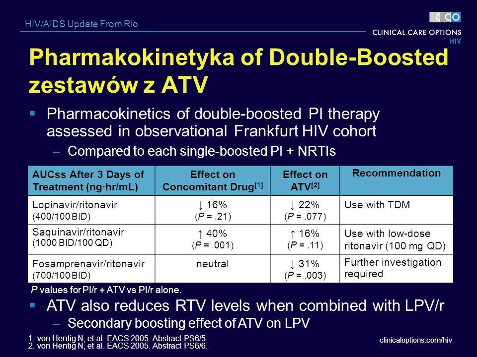 Pharmakokinetyka of Double-Boosted zestawów z ATV