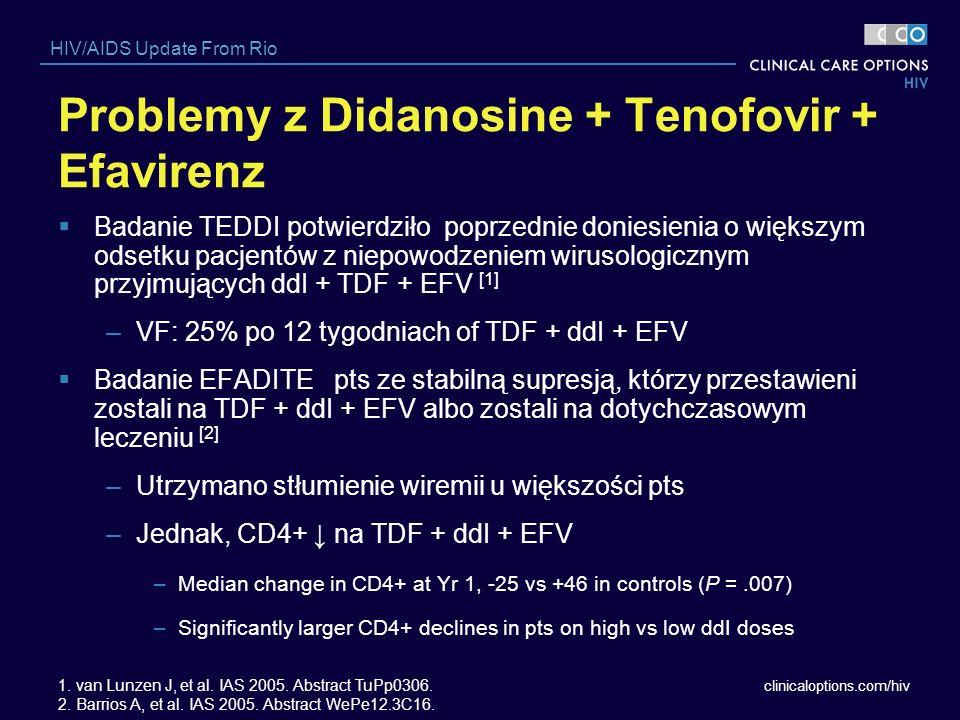 Problemy z Didanosine + Tenofovir + Efavirenz