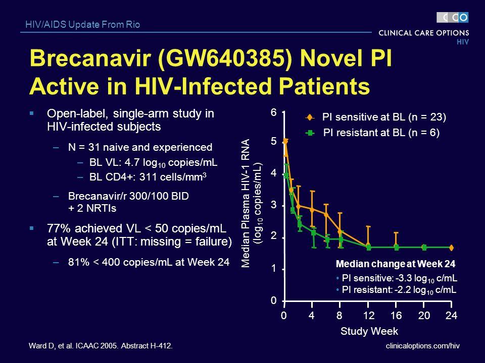 Brecanavir (GW640385) Novel PI Active in HIV-Infected Patients