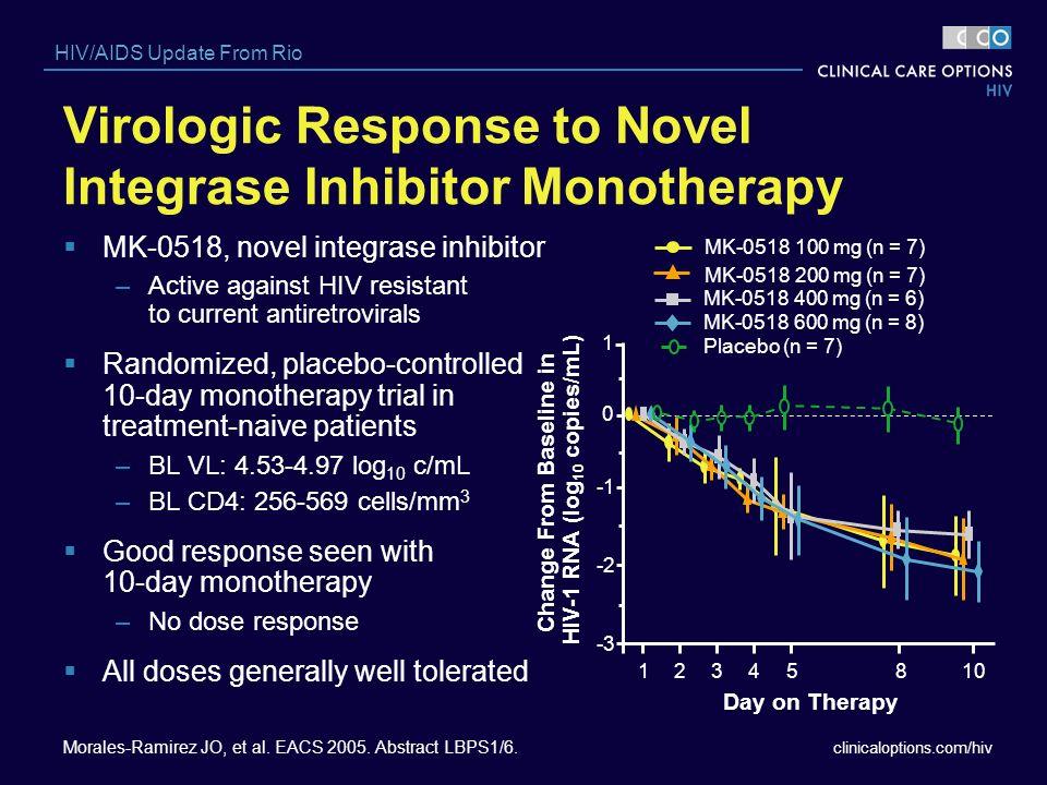 Virologic Response to Novel Integrase Inhibitor Monotherapy