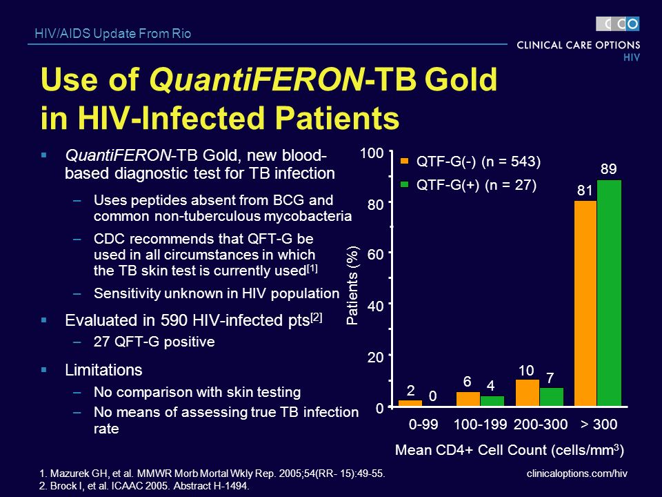 Use of QuantiFERON-TB Gold in HIV-Infected Patients