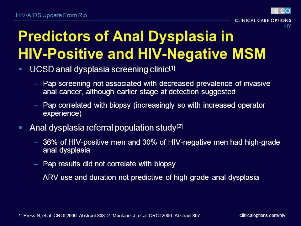 Predictors of Anal Dysplasia in HIV-Positive and HIV-Negative MSM