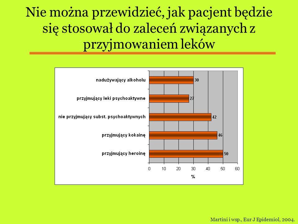 Nie można przewidzieć, jak pacjent będzie się stosował do zaleceń związanych z przyjmowaniem leków