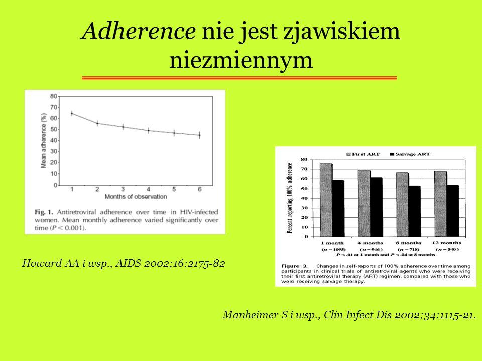 Adherence nie jest zjawiskiem niezmiennym