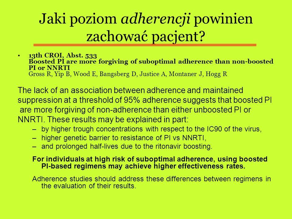 Jaki poziom adherencji powinien zachować pacjent
