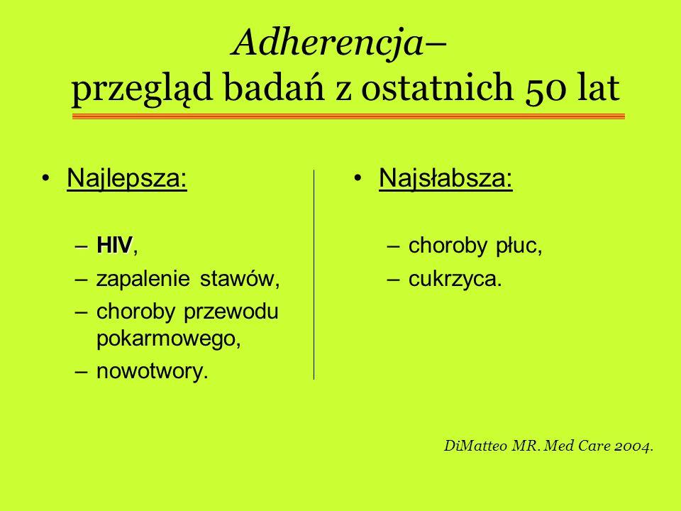 Adherencja– przegląd badań z ostatnich 50 lat