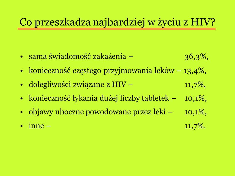 Co przeszkadza najbardziej w życiu z HIV