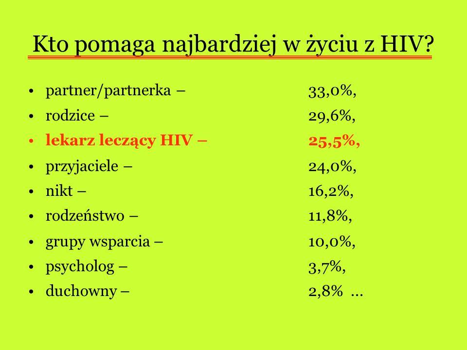 Kto pomaga najbardziej w życiu z HIV