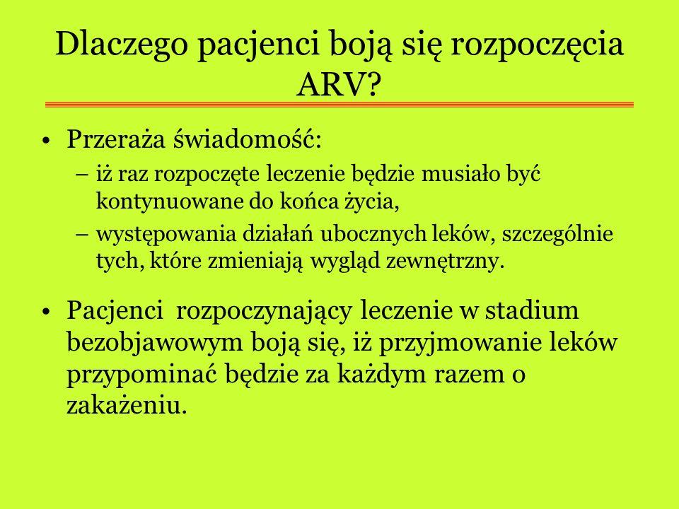 Dlaczego pacjenci boją się rozpoczęcia ARV