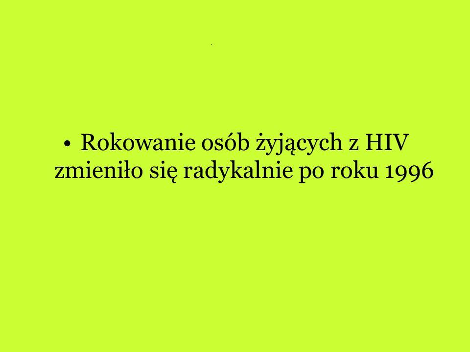 Rokowanie osób żyjących z HIV zmieniło się radykalnie po roku 1996