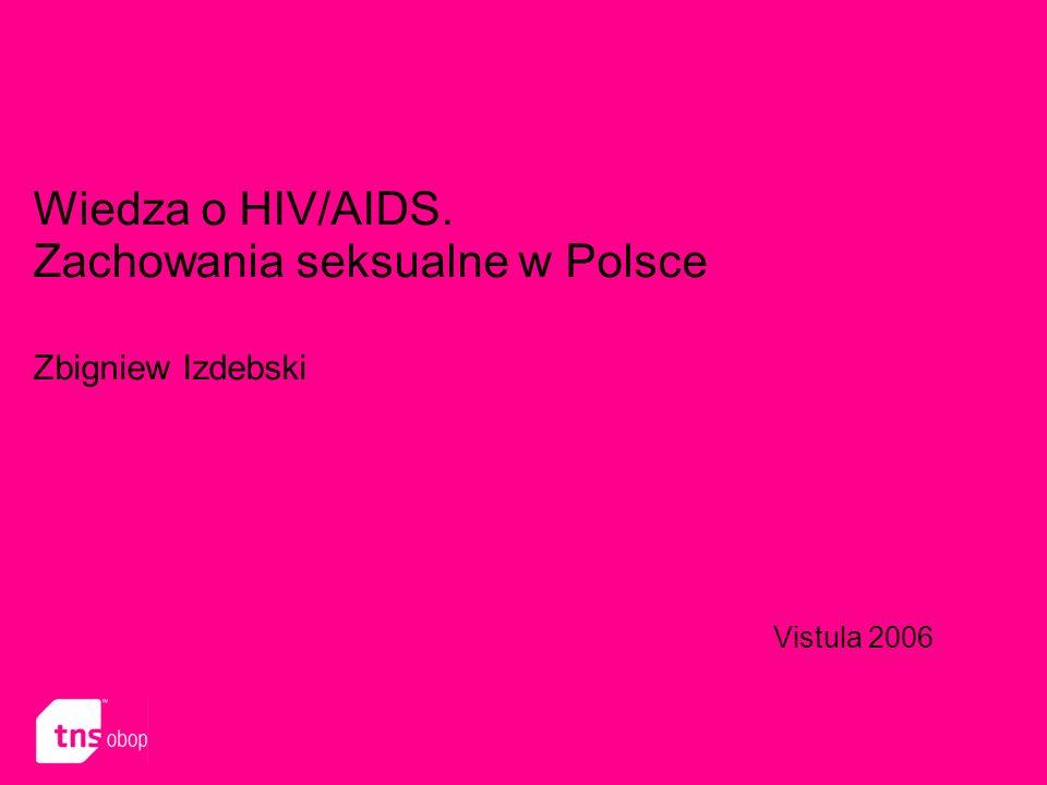 Wiedza o HIV/AIDS. Zachowania seksualne w Polsce Zbigniew Izdebski