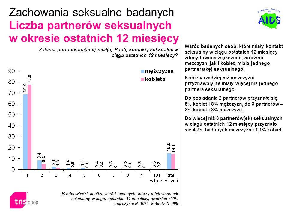 Zachowania seksualne badanych Liczba partnerów seksualnych w okresie ostatnich 12 miesięcy