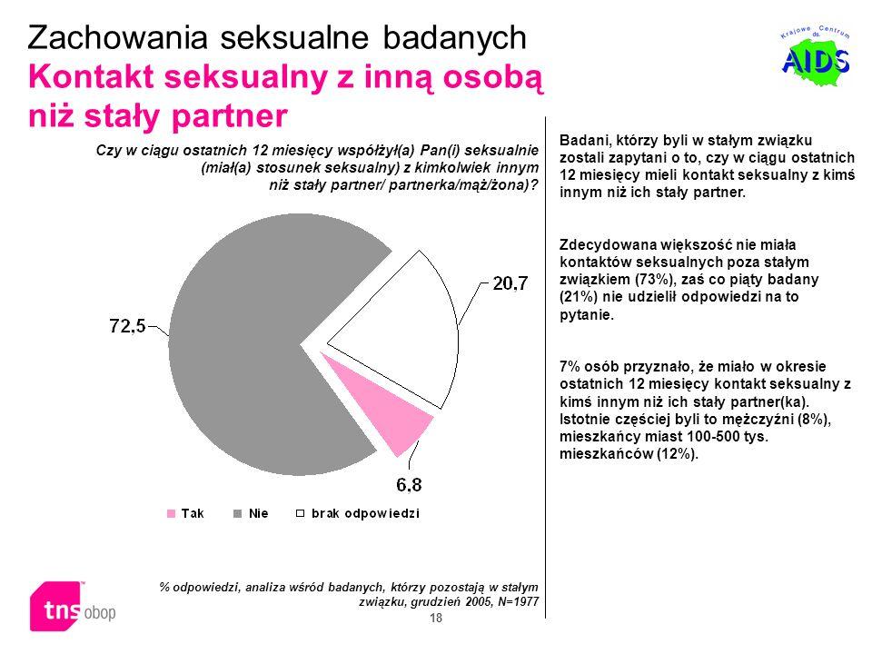 Zachowania seksualne badanych Kontakt seksualny z inną osobą niż stały partner