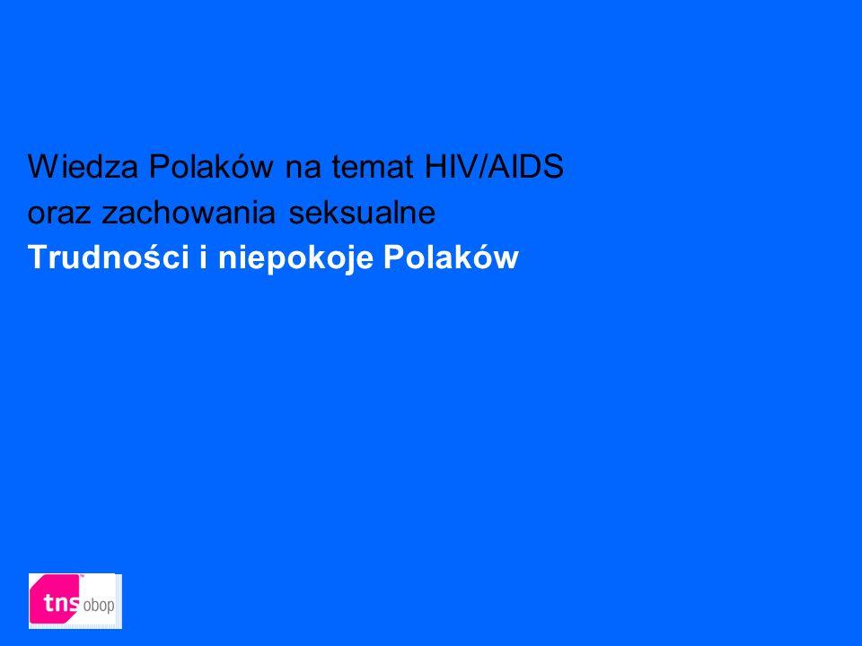 Wiedza Polaków na temat HIV/AIDS oraz zachowania seksualne Trudności i niepokoje Polaków
