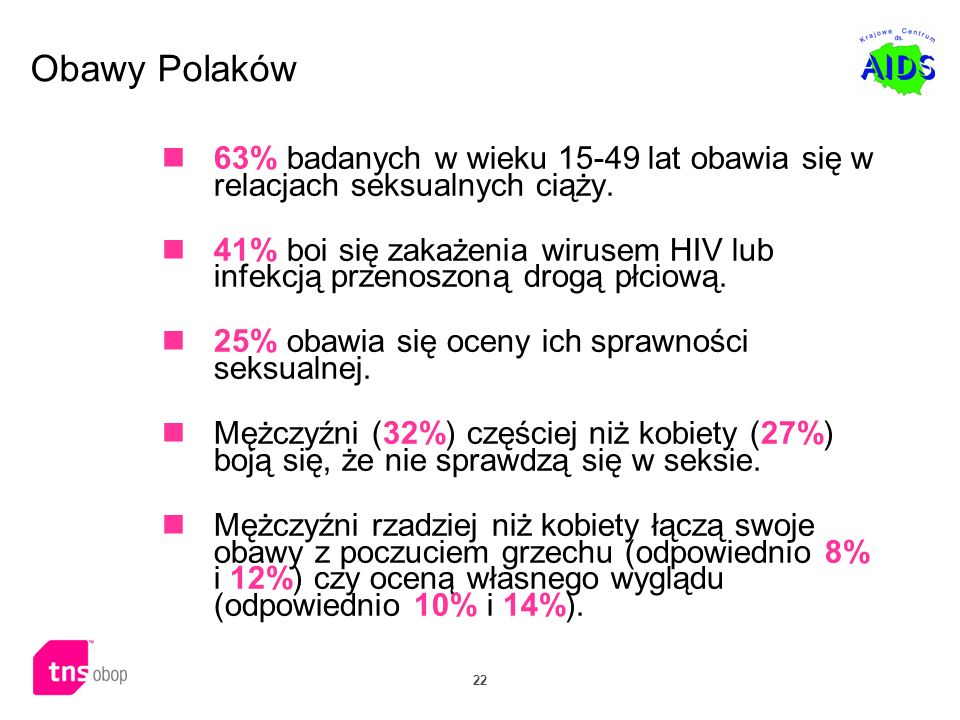 Obawy Polaków63% badanych w wieku 15-49 lat obawia się w relacjach seksualnych ciąży.
