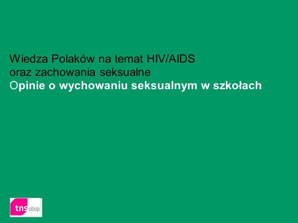 Wiedza Polaków na temat HIV/AIDS oraz zachowania seksualne Opinie o wychowaniu seksualnym w szkołach