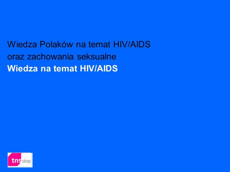 Wiedza Polaków na temat HIV/AIDS oraz zachowania seksualne Wiedza na temat HIV/AIDS