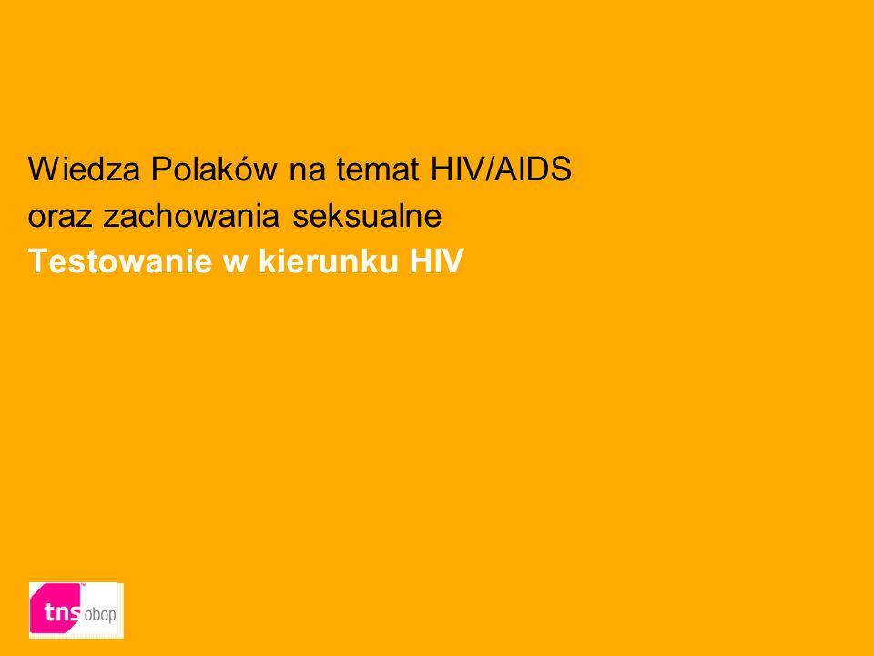 Wiedza Polaków na temat HIV/AIDS oraz zachowania seksualne Testowanie w kierunku HIV