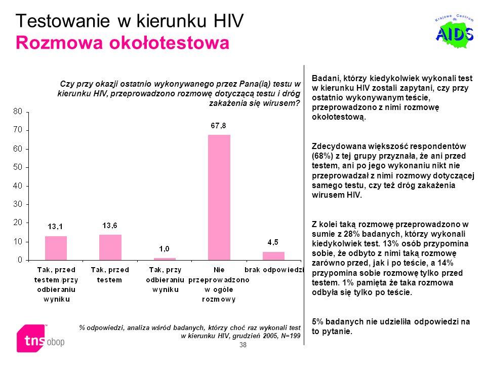 Testowanie w kierunku HIV Rozmowa okołotestowa