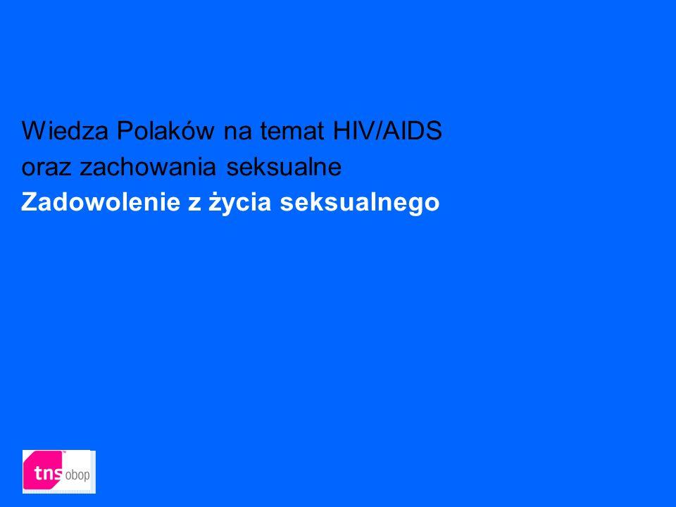 Wiedza Polaków na temat HIV/AIDS oraz zachowania seksualne Zadowolenie z życia seksualnego