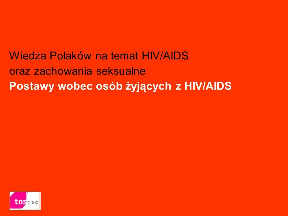 Wiedza Polaków na temat HIV/AIDS oraz zachowania seksualne Postawy wobec osób żyjących z HIV/AIDS