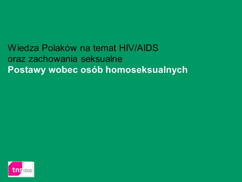Wiedza Polaków na temat HIV/AIDS oraz zachowania seksualne Postawy wobec osób homoseksualnych