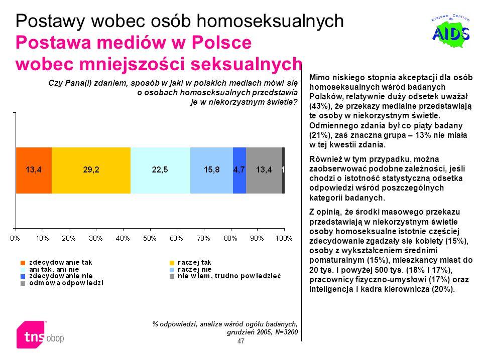 Postawy wobec osób homoseksualnych Postawa mediów w Polsce wobec mniejszości seksualnych