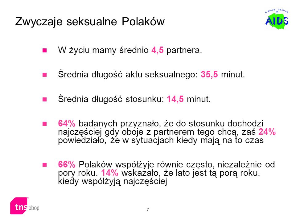 Zwyczaje seksualne Polaków