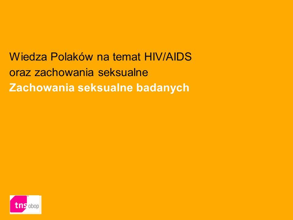 Wiedza Polaków na temat HIV/AIDS oraz zachowania seksualne Zachowania seksualne badanych