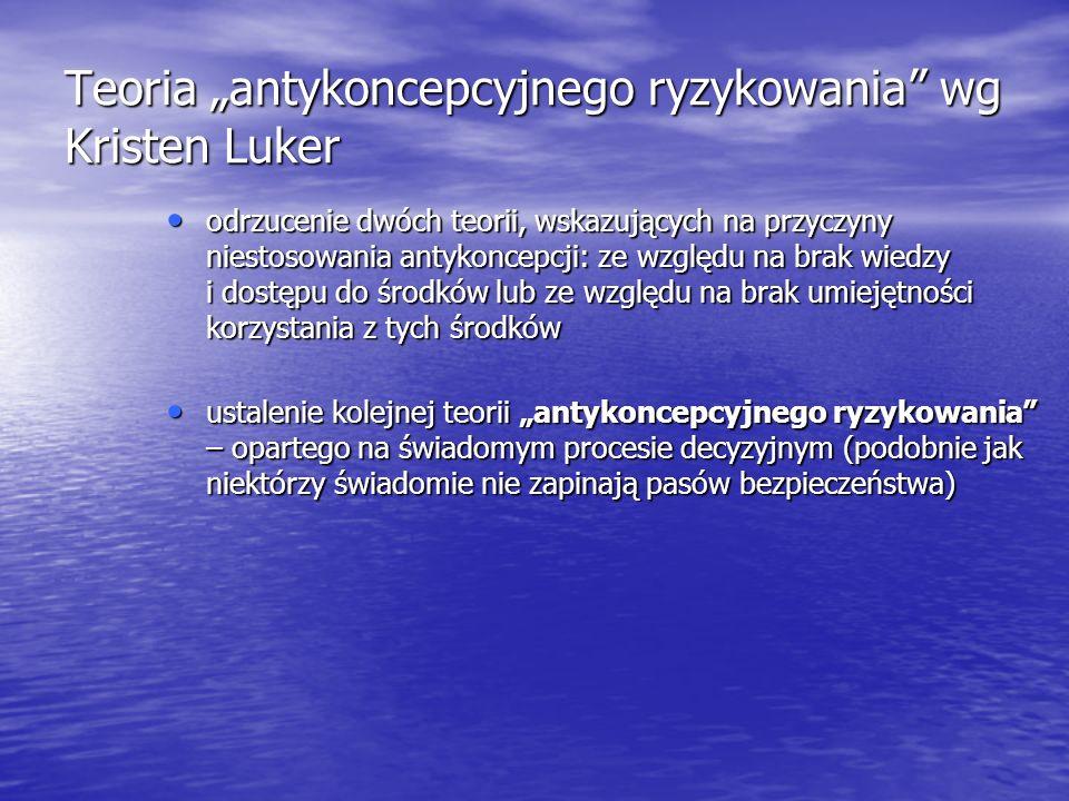 """Teoria """"antykoncepcyjnego ryzykowania wg Kristen Luker"""