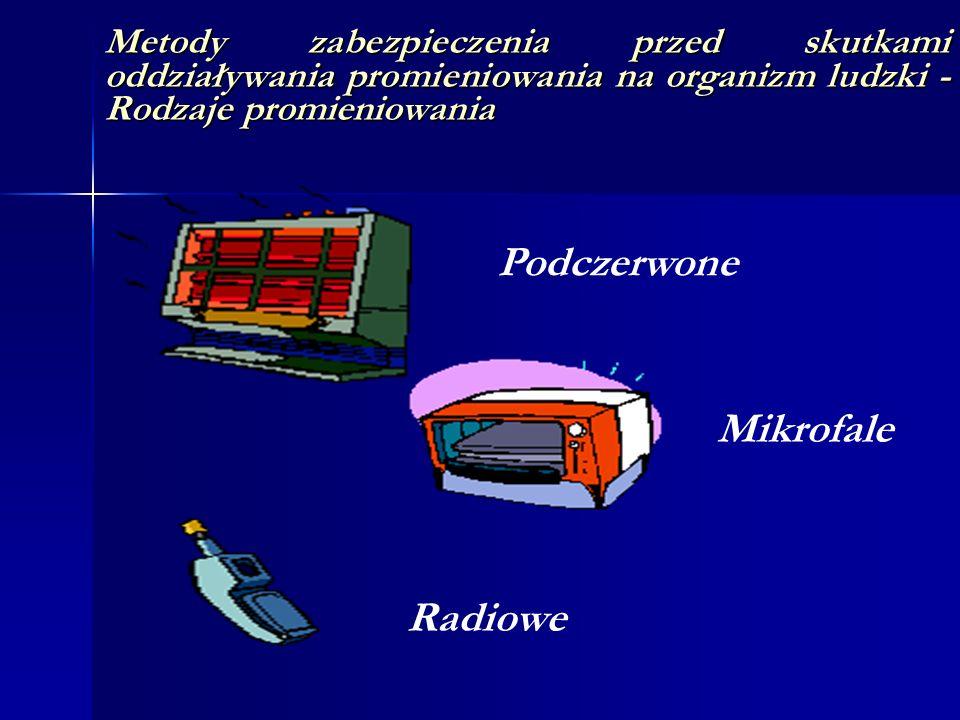 Podczerwone Mikrofale Radiowe