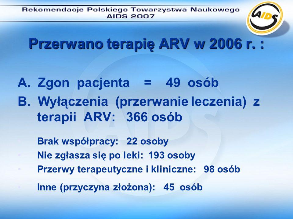 Przerwano terapię ARV w 2006 r. :