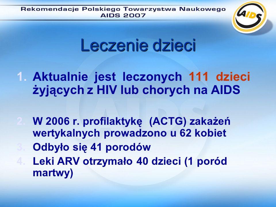 Leczenie dzieci Aktualnie jest leczonych 111 dzieci żyjących z HIV lub chorych na AIDS.