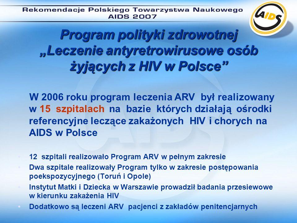 """Program polityki zdrowotnej """"Leczenie antyretrowirusowe osób żyjących z HIV w Polsce"""