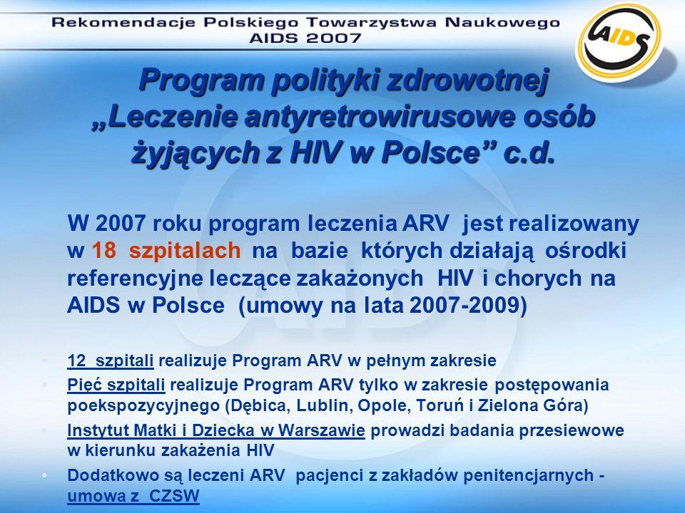 """Program polityki zdrowotnej """"Leczenie antyretrowirusowe osób żyjących z HIV w Polsce c.d."""