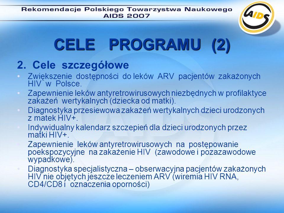 CELE PROGRAMU (2) 2. Cele szczegółowe