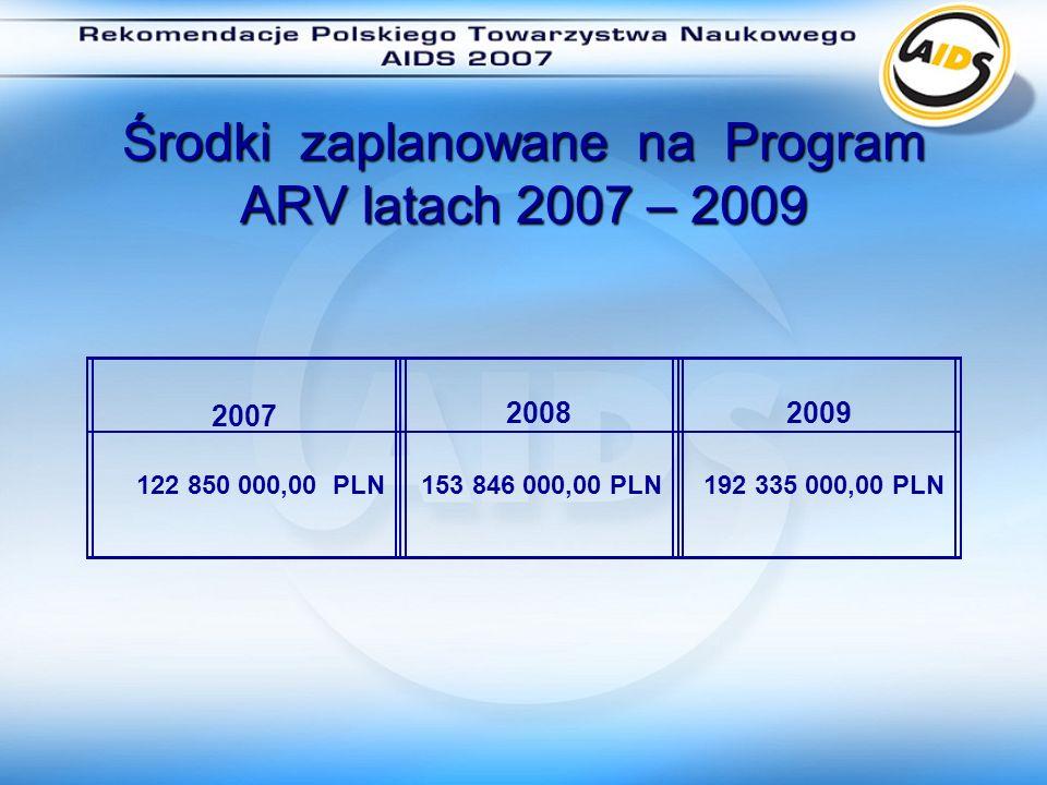 Środki zaplanowane na Program ARV latach 2007 – 2009