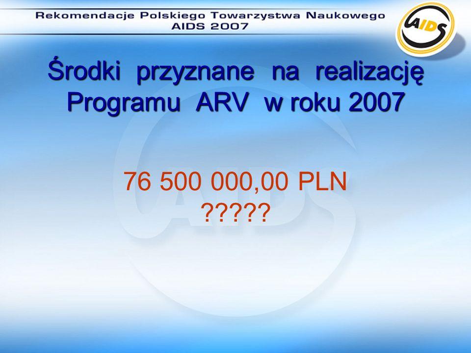 Środki przyznane na realizację Programu ARV w roku 2007