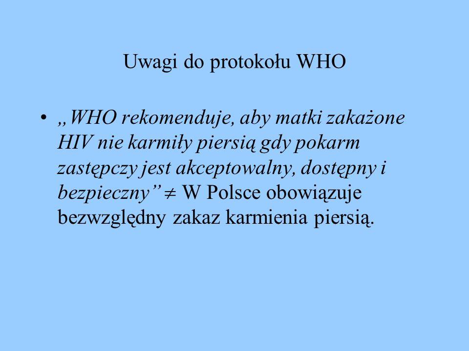 Uwagi do protokołu WHO