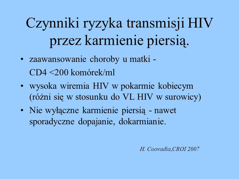 Czynniki ryzyka transmisji HIV przez karmienie piersią.
