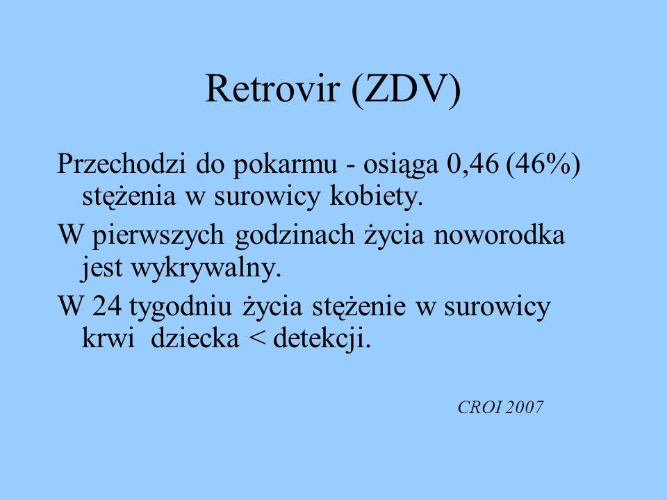 Retrovir (ZDV) Przechodzi do pokarmu - osiąga 0,46 (46%) stężenia w surowicy kobiety. W pierwszych godzinach życia noworodka jest wykrywalny.