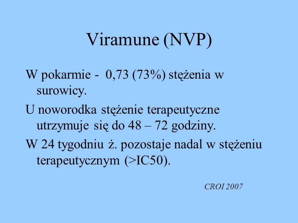 Viramune (NVP) W pokarmie - 0,73 (73%) stężenia w surowicy.
