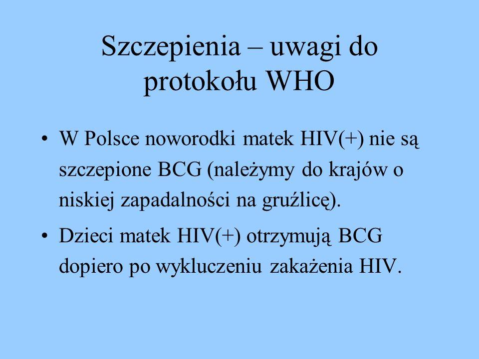 Szczepienia – uwagi do protokołu WHO