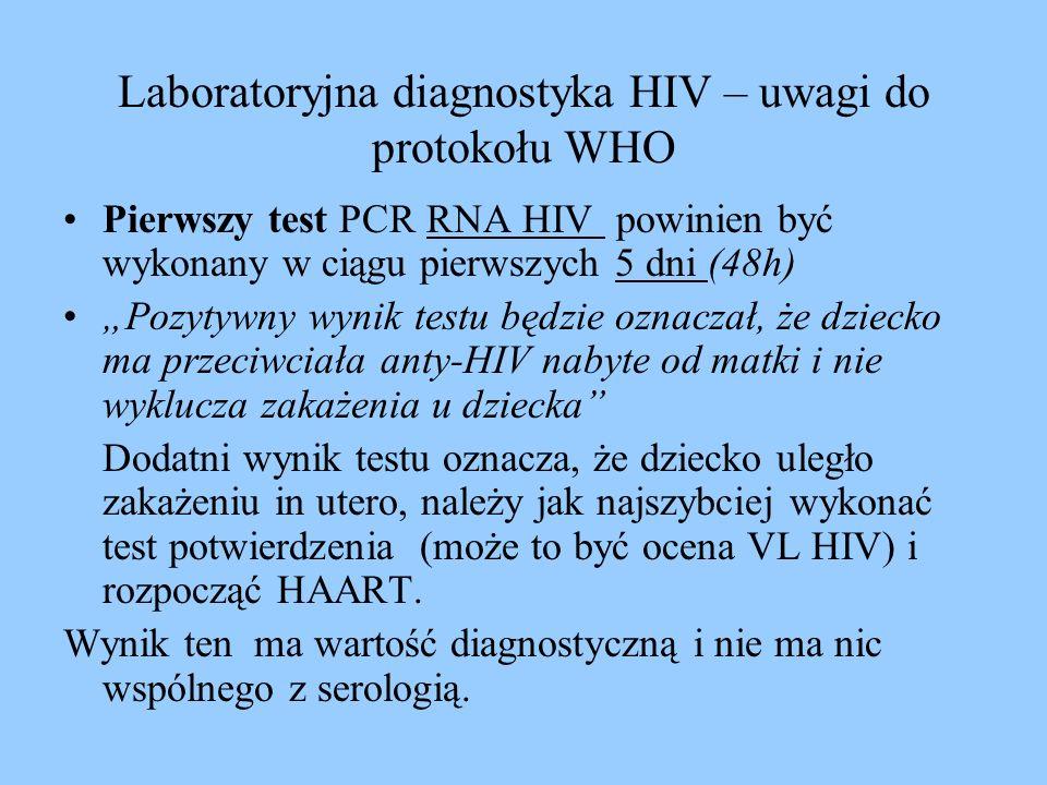Laboratoryjna diagnostyka HIV – uwagi do protokołu WHO